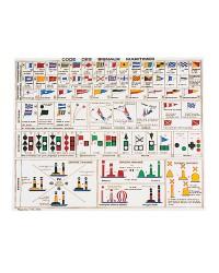Tableau des signaux - 40X32 cm